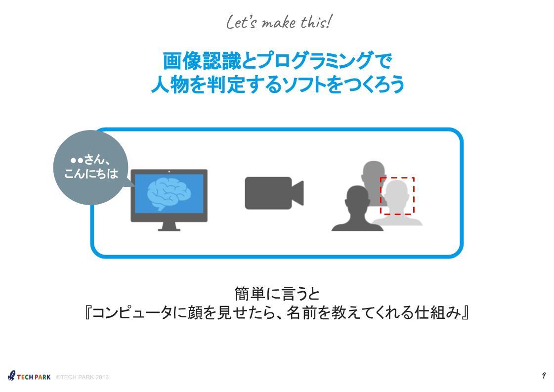 AI教材スライド_サンプル